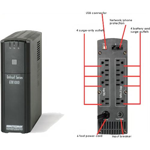 Minuteman ETR-1000 1000va Ups Lineintactive 4 Outs